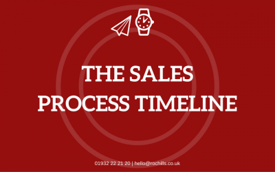 The Sales Process Timeline