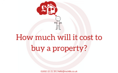 The hidden costs of buying a property…