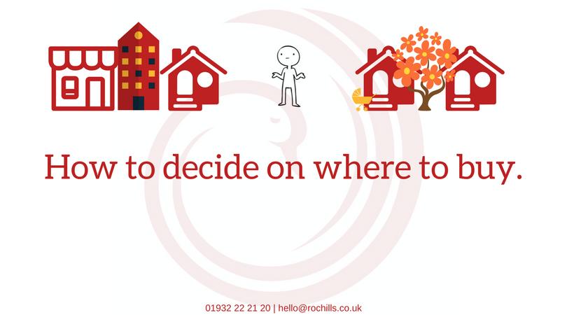 Choosing where to buy…