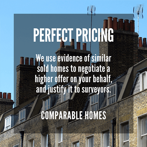 Perfect Pricing: Comparable Homes